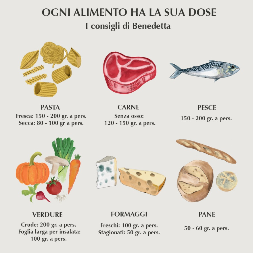 Ogni alimento ha la sua dose_background grigio